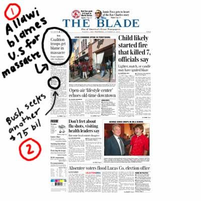Toledo-Blade